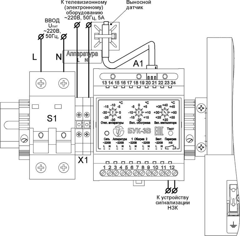 Подключение термошкафа ТШВ-60.60.35.200