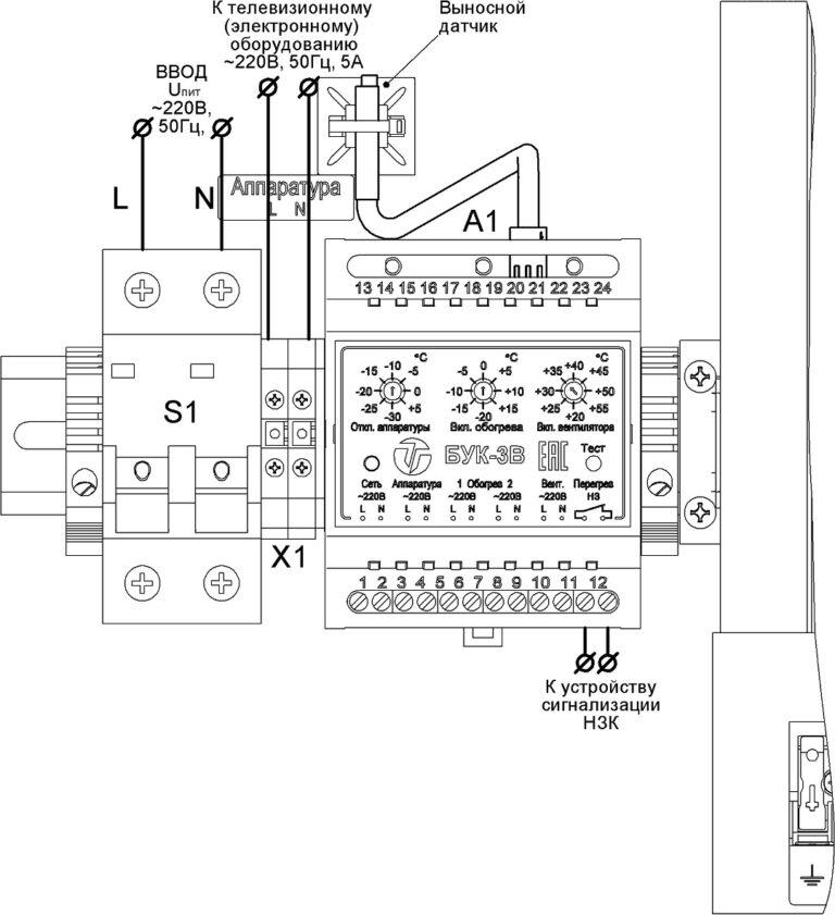 Подключение термошкафа ТШВ-60.80.25.200