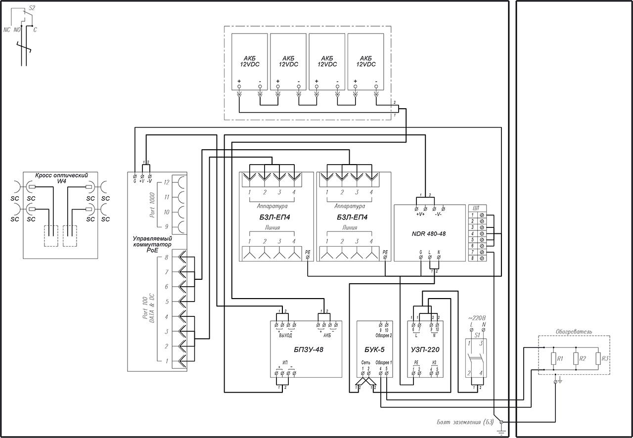Всепогодный узел коммутации <br>ВУК-48У-РоЕ+ Р2 У11 У72 19