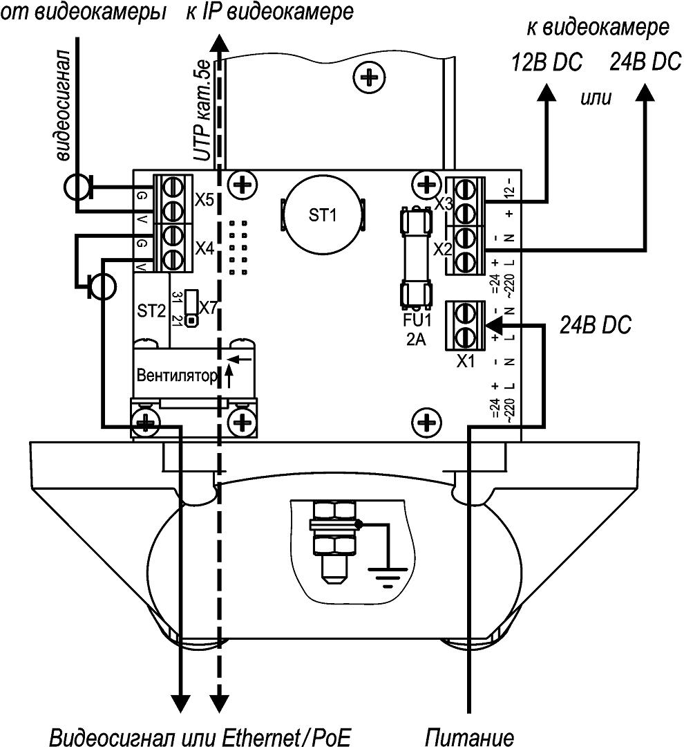 Подключение ТГБ-7 ТВ-24