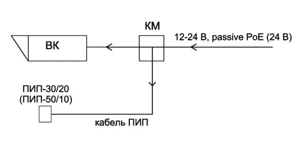 Вариант подключения питания ПИП-30/20 (ПИП-50/10) через монтажную коробку