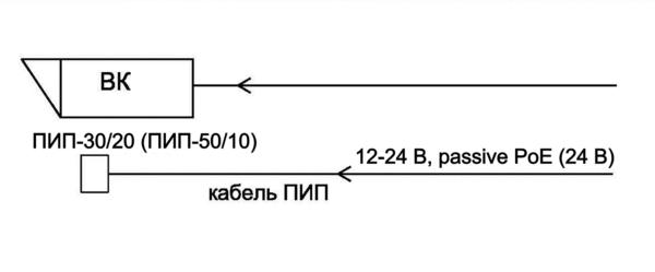 Включение/выключение ПИП от встроенного сенсора освещенности