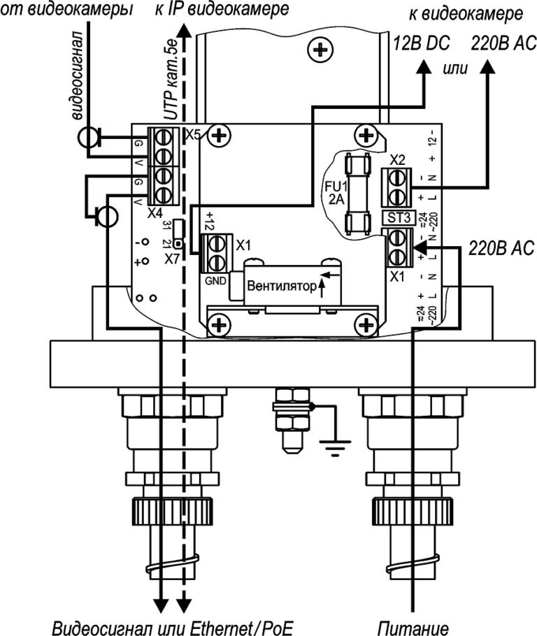 Подключение ТГБ-4Г ТВ Ех-~220/12(~220)