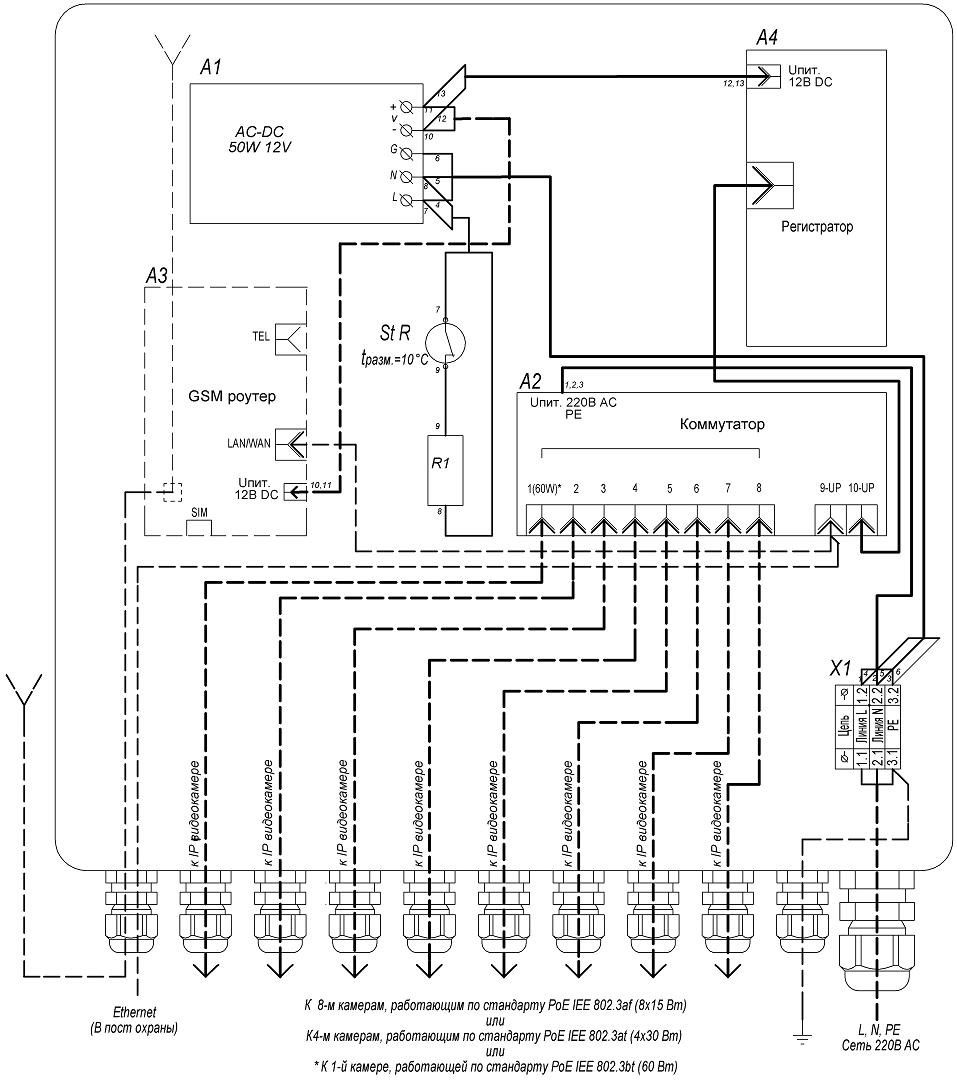 Схема подключения УСВР-8PoE/GSM/Wi-Fi
