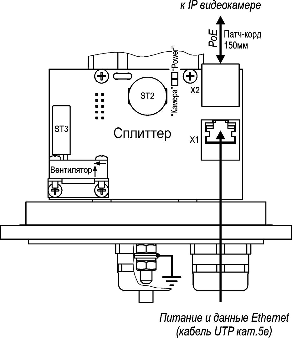 Подключение ТГБ-7 РоЕ исп1