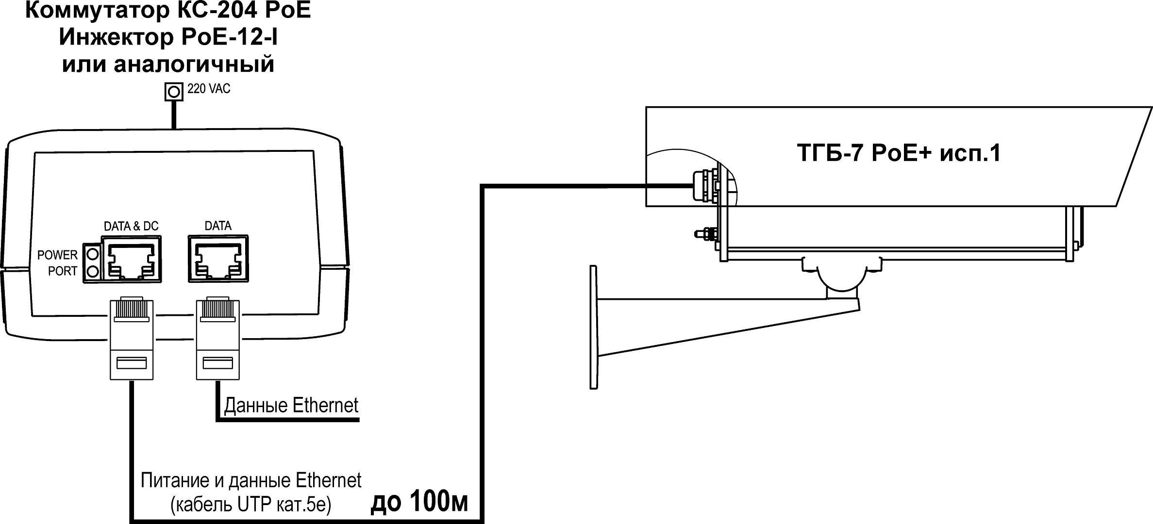 Пример подключения гермобокса ТГБ-7 PoE исп1