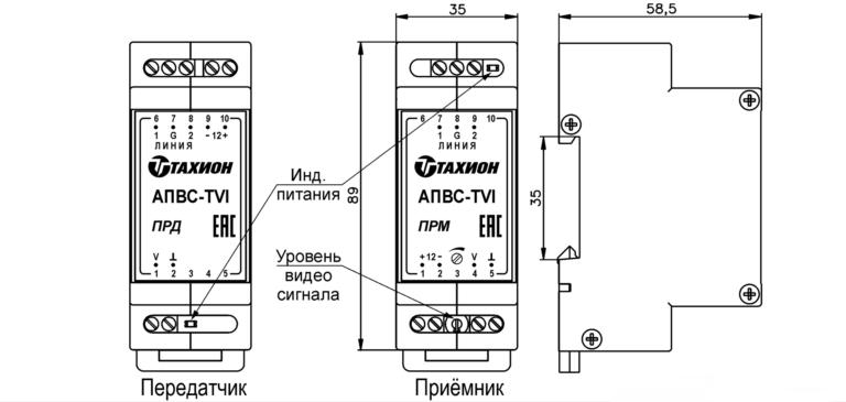 Устройство и габаритные размеры АПВС-TVI