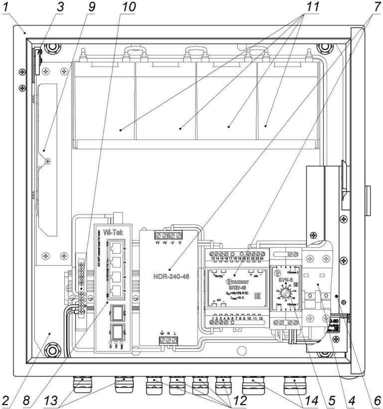 Устройство термошкафа ВУК-34 РоЕ+ Р2 (дверь открыта на 90°)